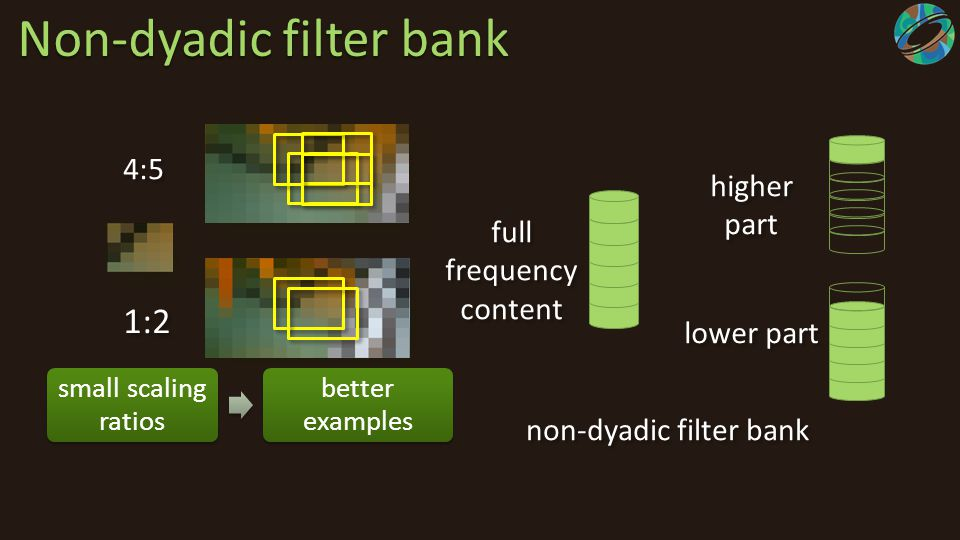 Non-dyadic filter bank 1:2 4:5 small scaling ratios better examples full frequency content higher part lower part non-dyadic filter bank