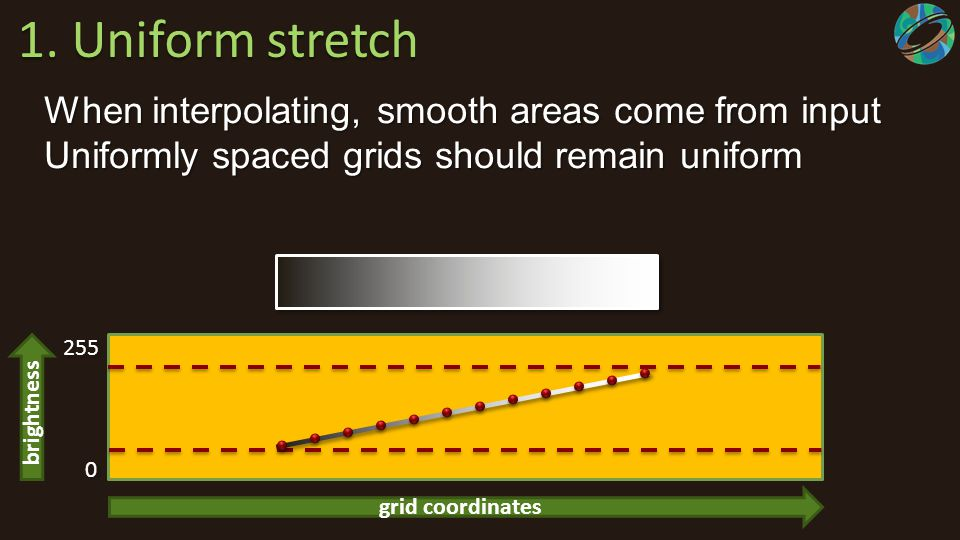 When interpolating, smooth areas come from input Uniformly spaced grids should remain uniform 1. Uniform stretch 0 0 255 brightness grid coordinates