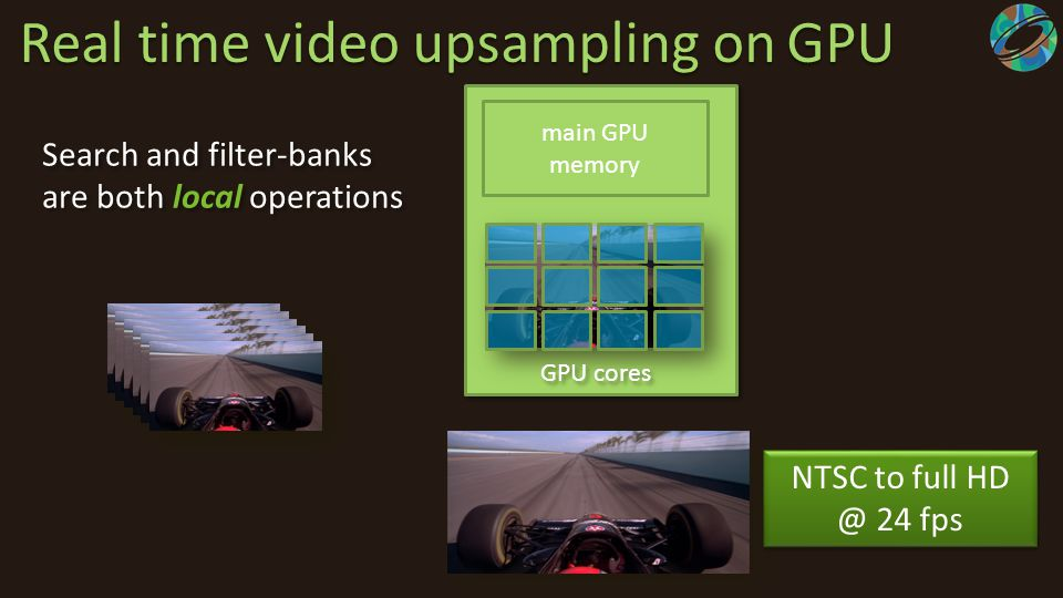 Real time video upsampling on GPU main GPU memory GPU cores NTSC to full HD @ 24 fps Search and filter-banks are both local operations Search and filt