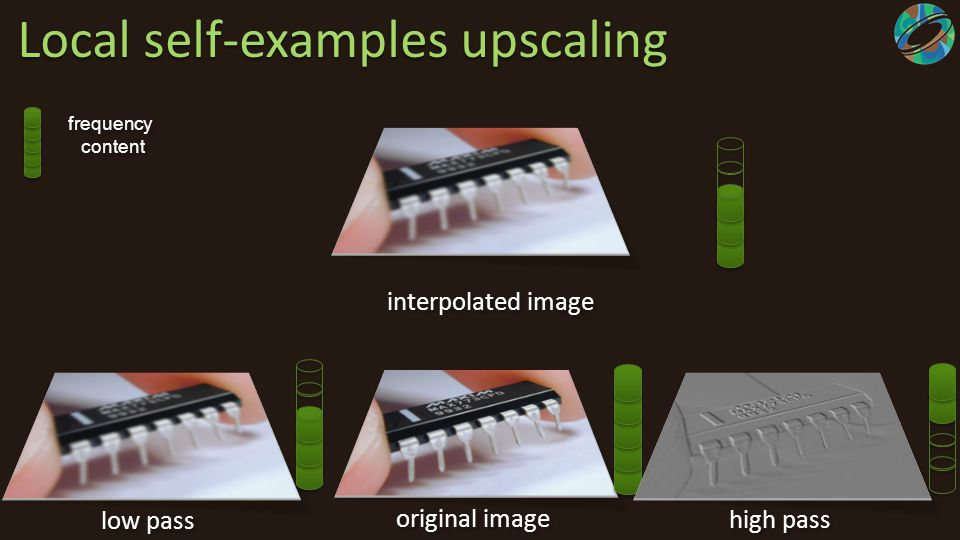 Local self-examples upscaling low pass original image high pass interpolated image frequency content frequency content
