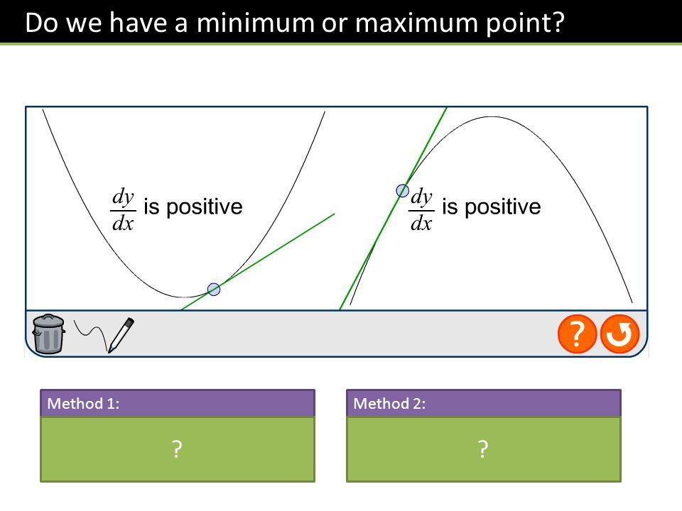 Method 1: Consider the points immediately before and after the stationary point.