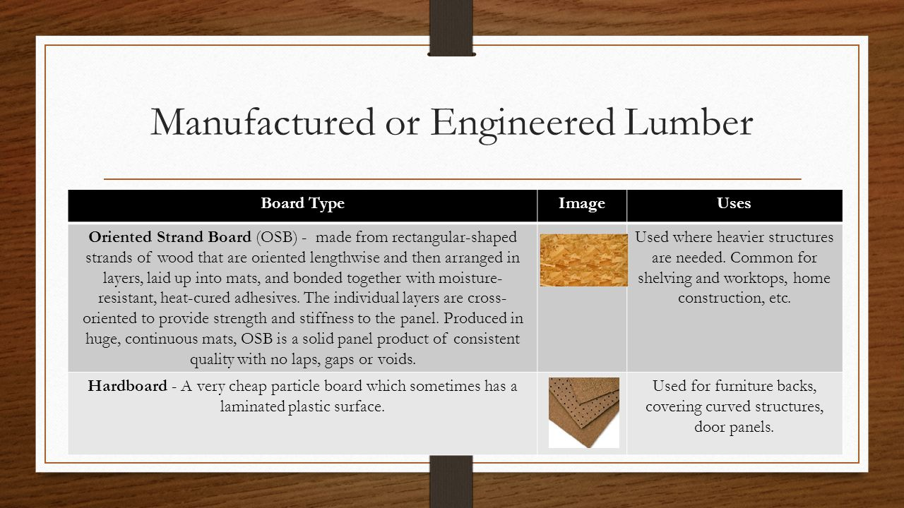 Manufactured or Engineered Lumber Board TypeImageUses Oriented Strand Board (OSB) - made from rectangular-shaped strands of wood that are oriented lengthwise and then arranged in layers, laid up into mats, and bonded together with moisture- resistant, heat-cured adhesives.