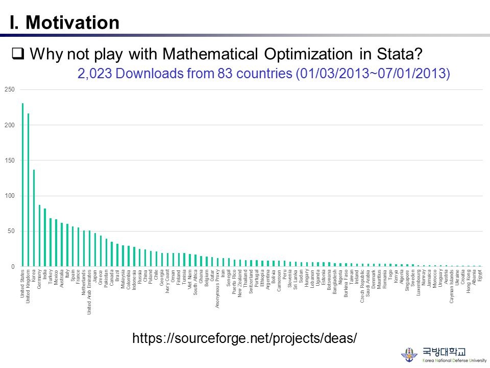 I.Motivation  Why not play with Mathematical Optimization in Stata.