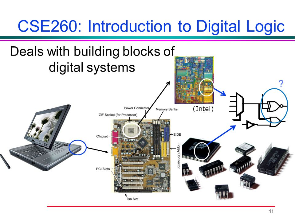 11 CSE260: Introduction to Digital Logic Deals with building blocks of digital systems EE Times, Berkeley Design Tech. (D. Rommel) (Intel) ?