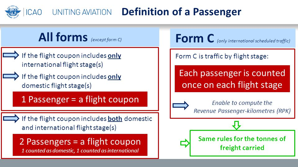 1 Passenger = a flight coupon Definition of a Passenger All forms (except form C) If the flight coupon includes only international flight stage(s) If