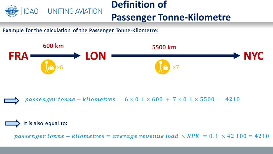 Definition of Passenger Tonne-Kilometre Example for the calculation of the Passenger Tonne-Kilometre: FRALONNYC 600 km 5500 km x6x7 It is also equal to: