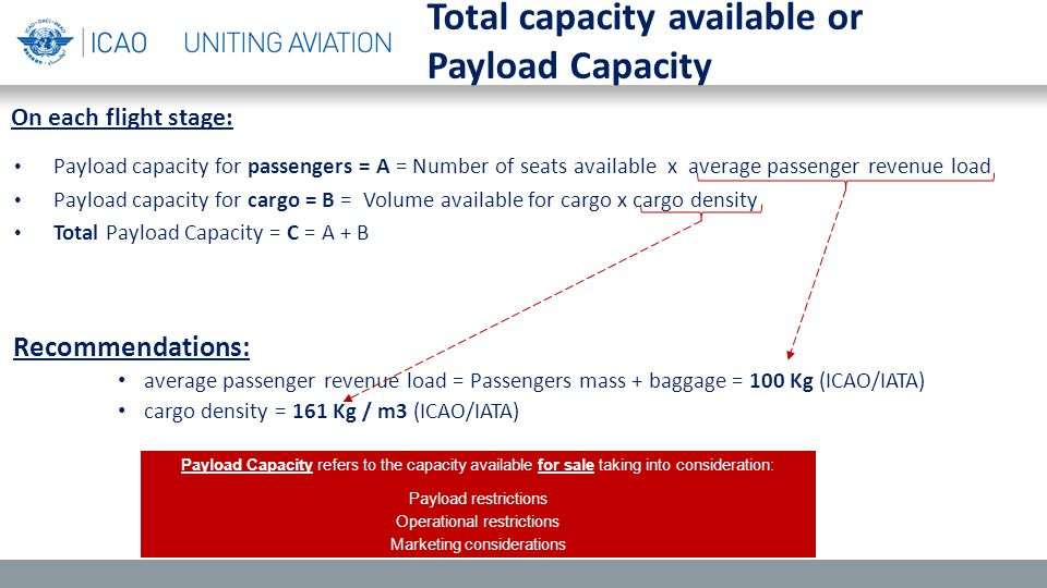 Recommendations: average passenger revenue load = Passengers mass + baggage = 100 Kg (ICAO/IATA) cargo density = 161 Kg / m3 (ICAO/IATA) Total capacit