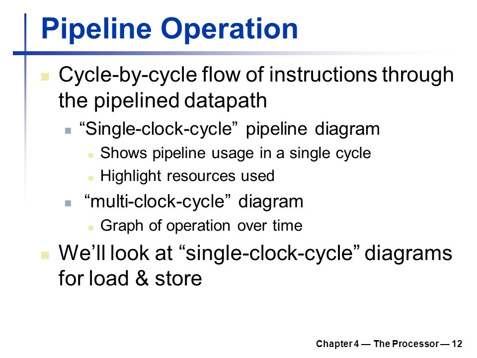 "Chapter 4 — The Processor — 12 Pipeline Operation Cycle-by-cycle flow of instructions through the pipelined datapath ""Single-clock-cycle"" pipeline dia"