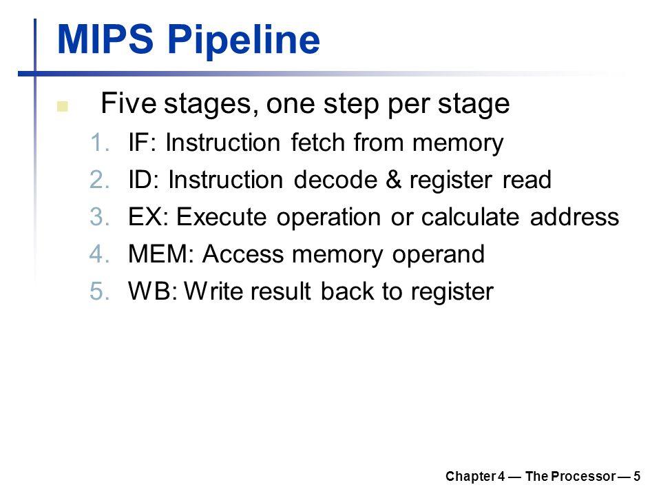 Chapter 4 — The Processor — 16 MEM for Load