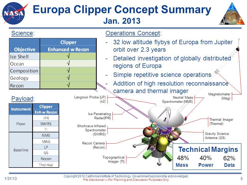 Europa Clipper Concept Summary Jan.