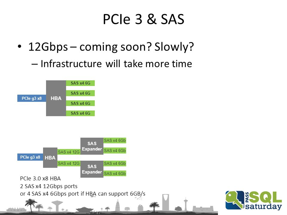 PCIe 3 & SAS 12Gbps – coming soon. Slowly.
