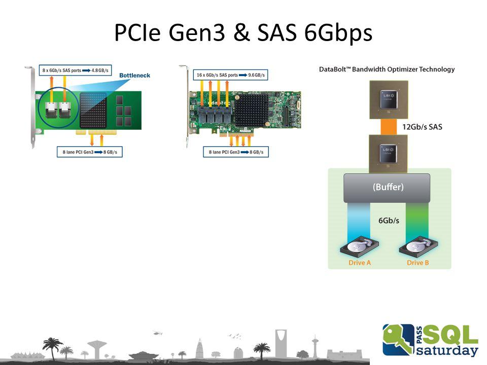 PCIe Gen3 & SAS 6Gbps