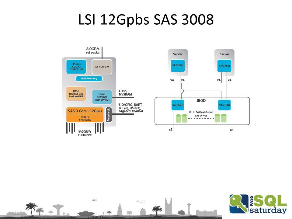 LSI 12Gpbs SAS 3008