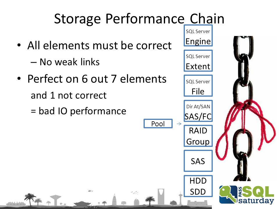 Storage Performance Chain All elements must be correct – No weak links Perfect on 6 out 7 elements and 1 not correct = bad IO performance HDD SDD SAS RAID Group Dir At/SAN SAS/FC SQL Server File SQL Server Engine SQL Server Extent Pool