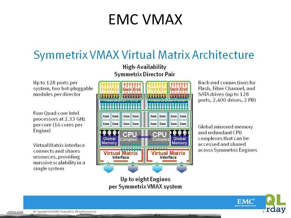 EMC VMAX