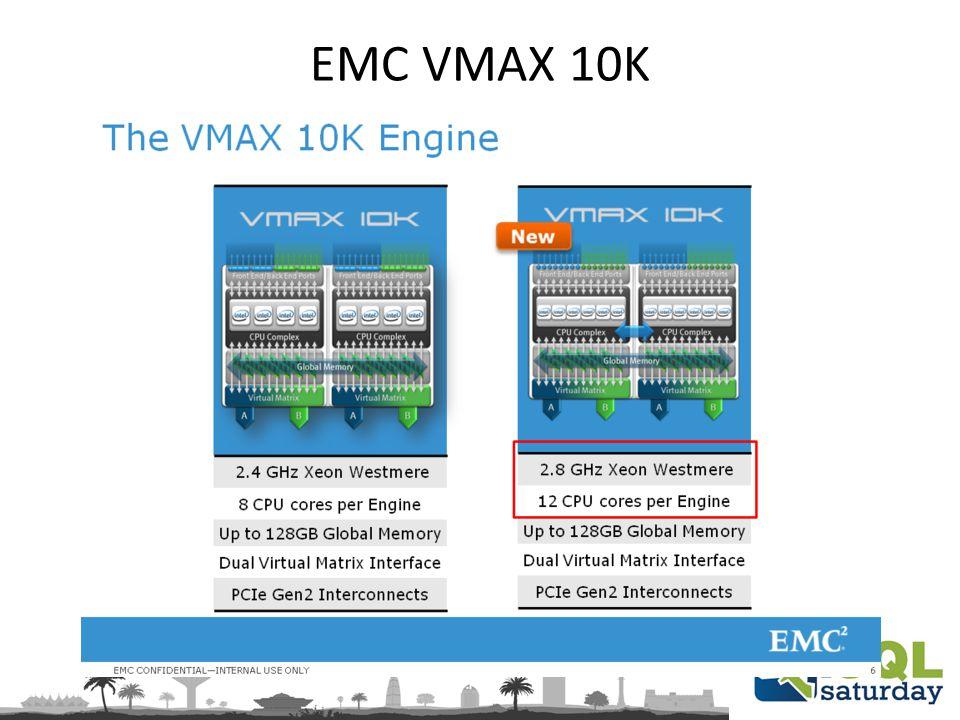 EMC VMAX 10K