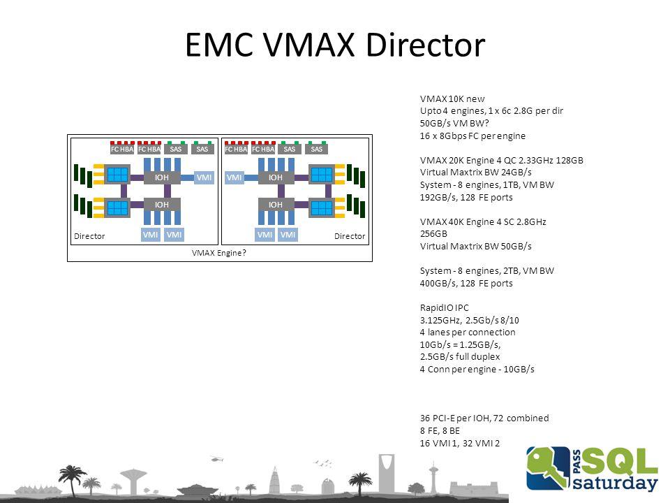 EMC VMAX Director IOH Director VMI VMAX Engine? FC HBA SAS VMI IOH Director FC HBA SAS VMI VMAX 10K new Upto 4 engines, 1 x 6c 2.8G per dir 50GB/s VM
