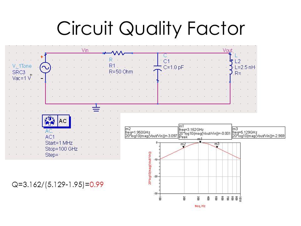 Circuit Quality Factor Q=3.162/(5.129-1.95)=0.99