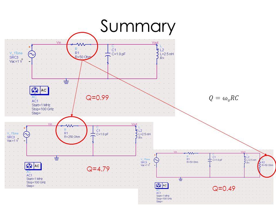 Summary Q=0.99 Q=4.79 Q=0.49