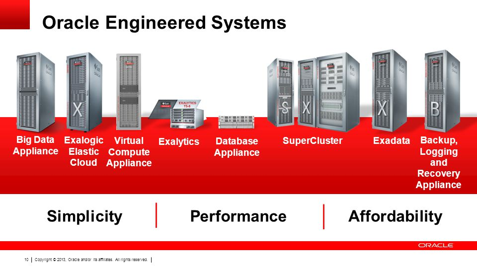 Copyright © 2013, Oracle and/or its affiliates. All rights reserved. 10 Oracle Engineered Systems PerformanceAffordabilitySimplicity Exalogic Elastic