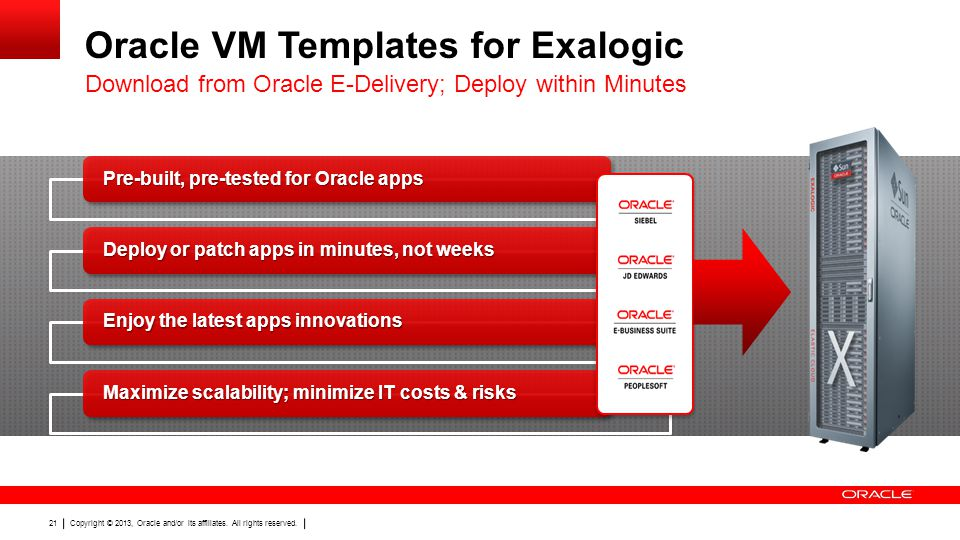 Copyright © 2013, Oracle and/or its affiliates. All rights reserved. 21 Oracle VM Templates for Exalogic Download from Oracle E-Delivery; Deploy withi