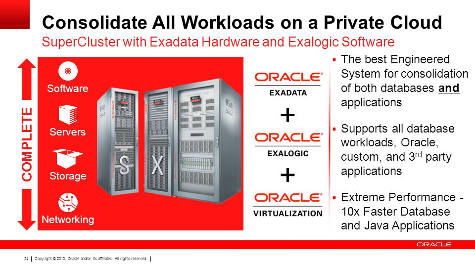 Copyright © 2013, Oracle and/or its affiliates. All rights reserved. 24 COMPLETE Servers Storage Software Networking + +  The best Engineered System