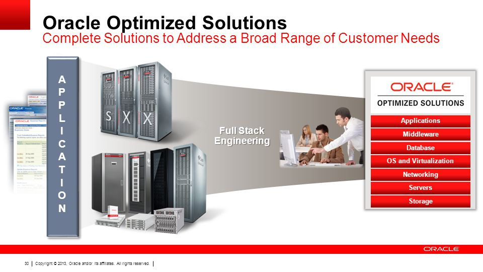 Copyright © 2013, Oracle and/or its affiliates. All rights reserved. 30 Oracle Optimized Solutions Complete Solutions to Address a Broad Range of Cust
