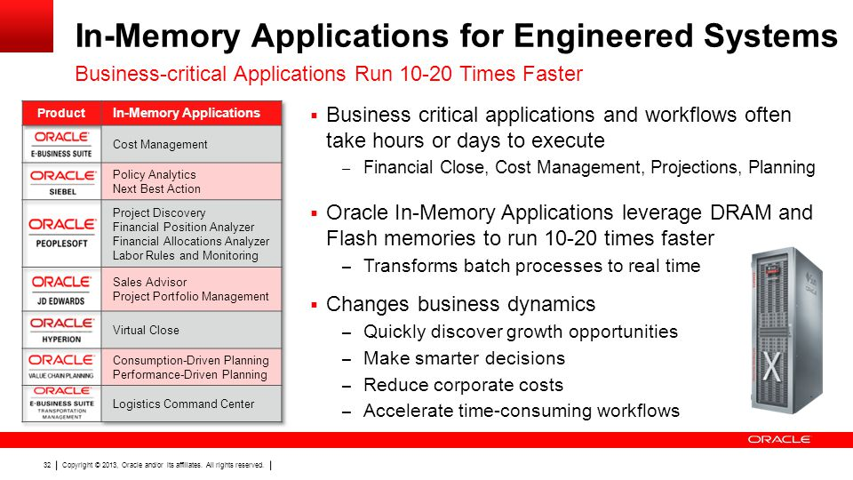 Copyright © 2013, Oracle and/or its affiliates. All rights reserved. 32 In-Memory Applications for Engineered Systems  Business critical applications