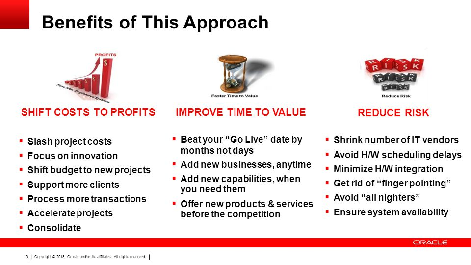 Copyright © 2013, Oracle and/or its affiliates. All rights reserved. 9 Benefits of This Approach SHIFT COSTS TO PROFITS  Slash project costs  Focus