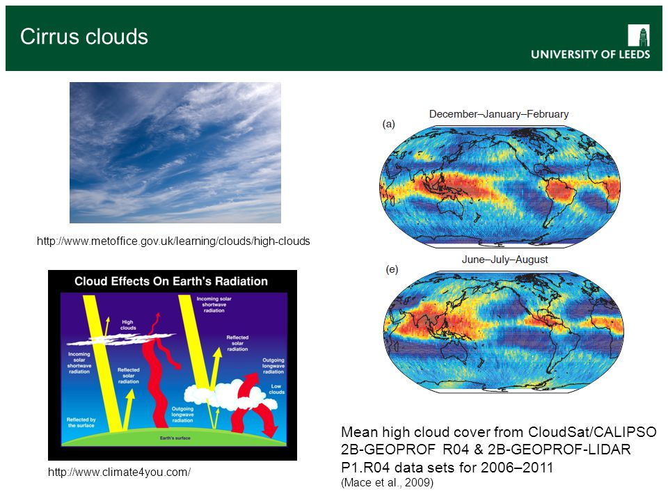 Results – effects of climate geoengineering TemperaturePrecipitation CIRRUS x4 MCB
