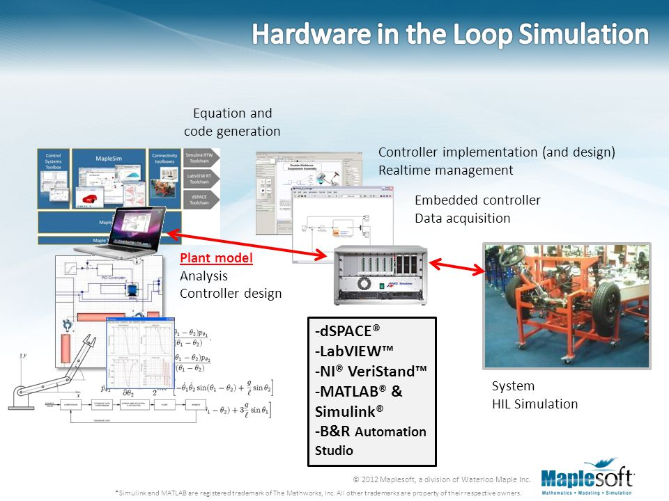 © 2012 Maplesoft, a division of Waterloo Maple Inc. Plant model Analysis Controller design Equation and code generation Controller implementation (and