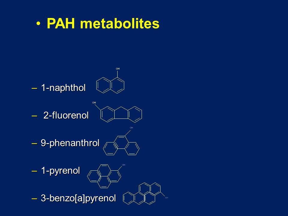 –1-naphthol – 2-fluorenol –9-phenanthrol –1-pyrenol –3-benzo[a]pyrenol PAH metabolites