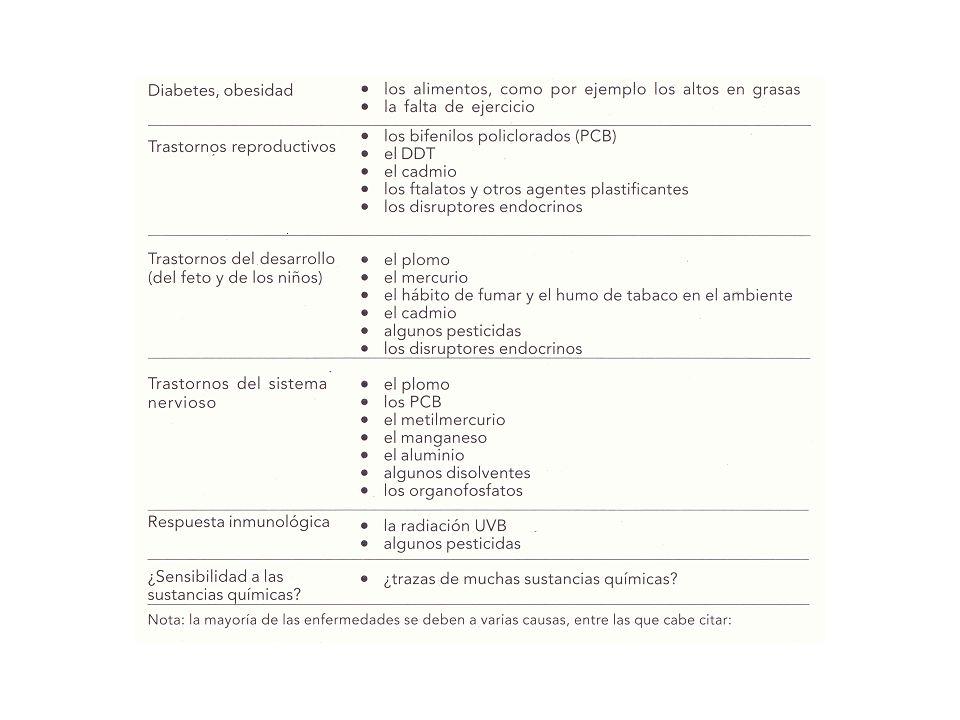 Exposure to hexachlorobenzene and risk of overweight Smink et al., Acta Pædiatrica 97, 1465-1469 (2008)