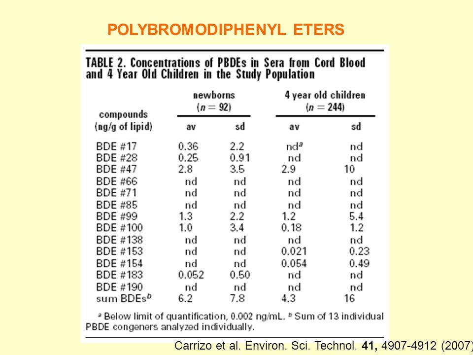 POLYBROMODIPHENYL ETERS Carrizo et al. Environ. Sci. Technol. 41, 4907-4912 (2007)