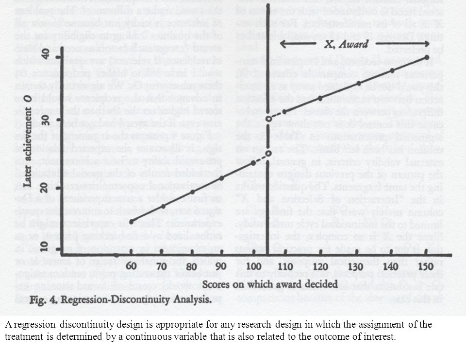A regression discontinuity design is appropriate for any research design in which the assignment of the treatment is determined by a continuous variab