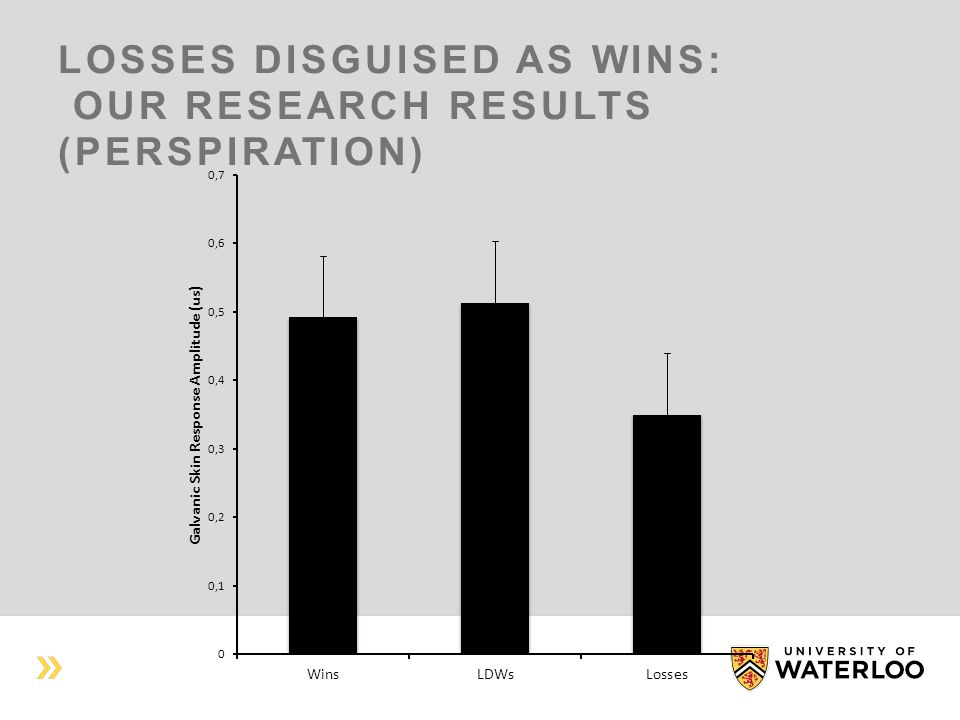 LOSSES DISGUISED AS WINS: OUR RESEARCH RESULTS (PERSPIRATION)