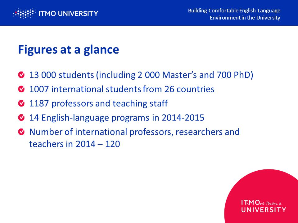 Figures at a glance 13 000 students (including 2 000 Master's and 700 PhD) 1007 international students from 26 countries 1187 professors and teaching staff 14 English-language programs in 2014-2015 Number of international professors, researchers and teachers in 2014 – 120 Building Comfortable English-Language Environment in the University