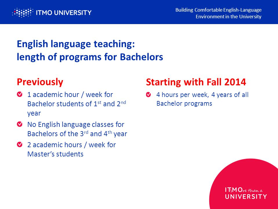 English language teaching: length of programs for Bachelors Previously 1 academic hour / week for Bachelor students of 1 st and 2 nd year No English language classes for Bachelors of the 3 rd and 4 th year 2 academic hours / week for Master's students Building Comfortable English-Language Environment in the University Starting with Fall 2014 4 hours per week, 4 years of all Bachelor programs