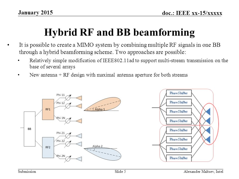 Submission doc.: IEEE xx-15/xxxxx Hybrid RF and BB beamforming Slide 5 January 2015 Alexander Maltsev, Intel It is possible to create a MIMO system by combining multiple RF signals in one BB through a hybrid beamforming scheme.