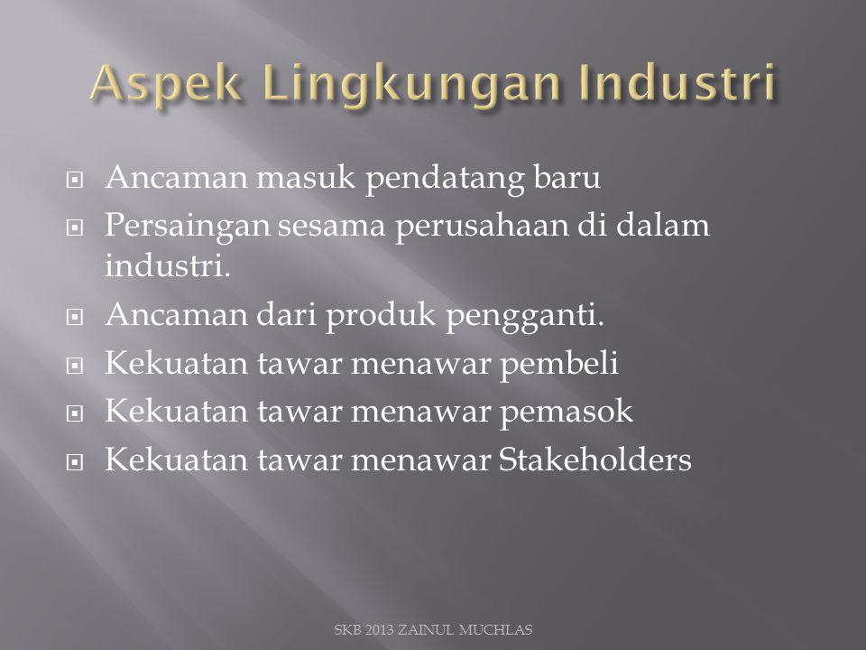  Ancaman masuk pendatang baru  Persaingan sesama perusahaan di dalam industri.  Ancaman dari produk pengganti.  Kekuatan tawar menawar pembeli  K