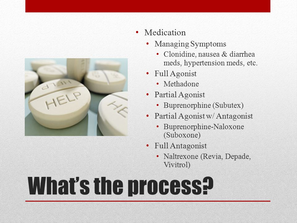 What's the process? Medication Managing Symptoms Clonidine, nausea & diarrhea meds, hypertension meds, etc. Full Agonist Methadone Partial Agonist Bup