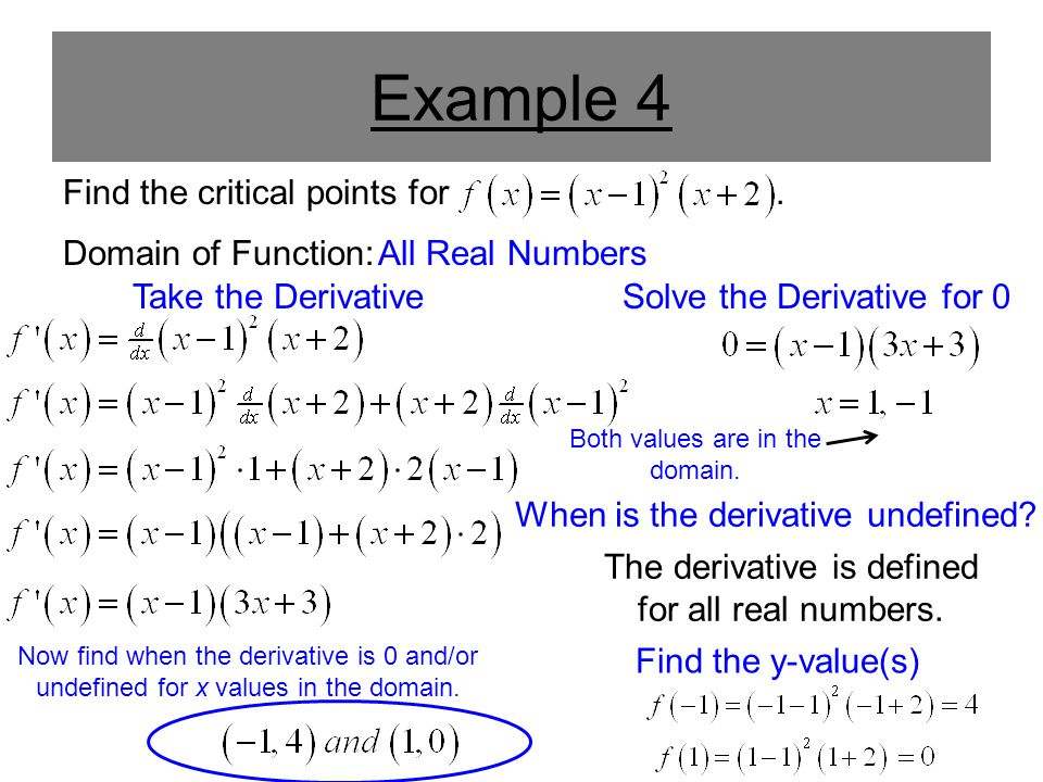 Example 4 Find the critical points for. Domain of Function:All Real Numbers Take the Derivative Now find when the derivative is 0 and/or undefined for