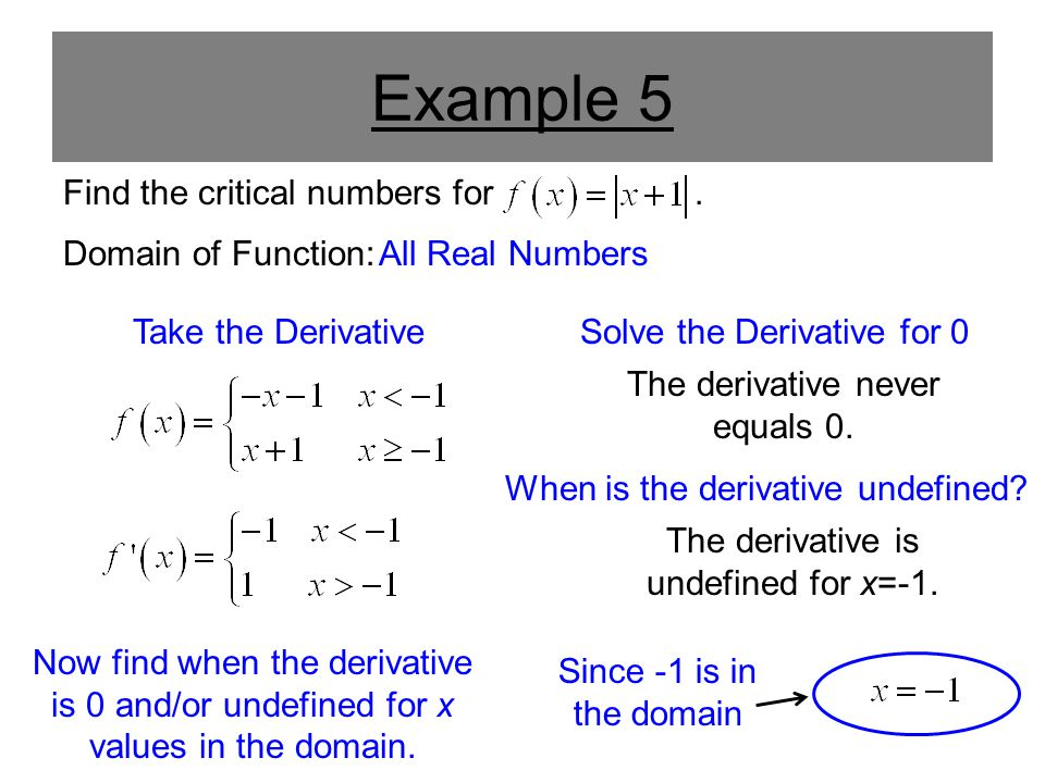 Example 5 Find the critical numbers for.