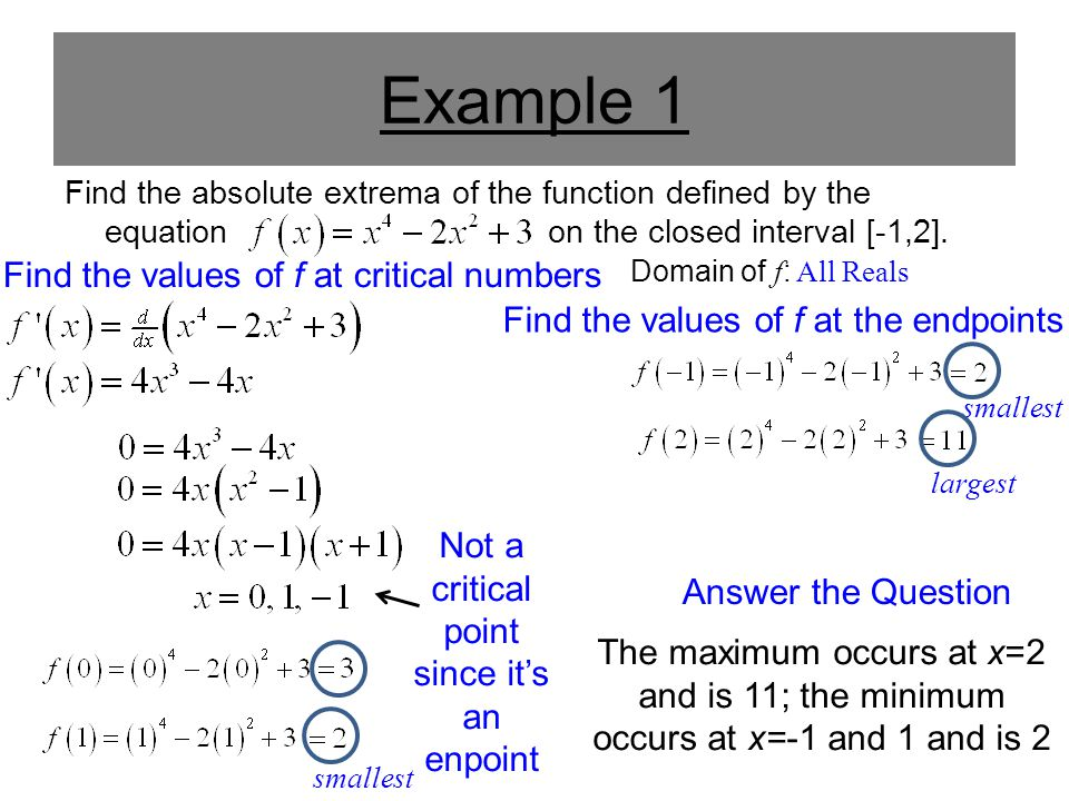 Example 1 Find the absolute extrema of the function defined by the equation on the closed interval [-1,2]. Find the values of f at critical numbers Th