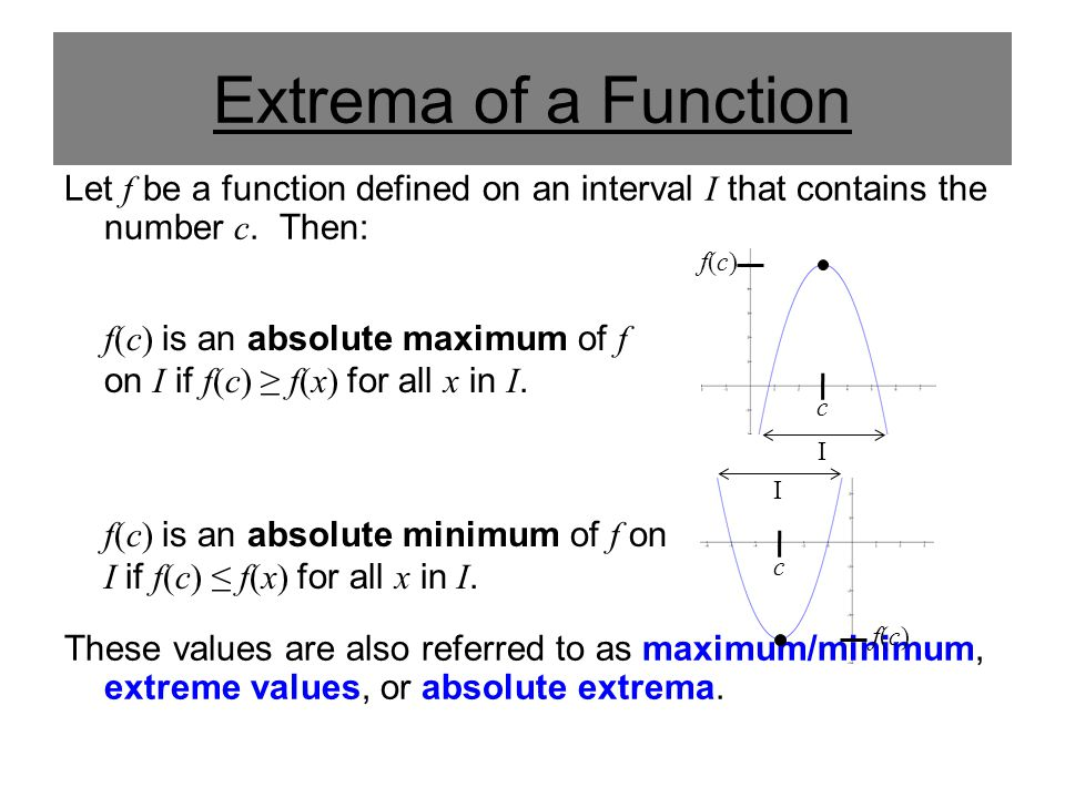 Let f be a function defined on an interval I that contains the number c.