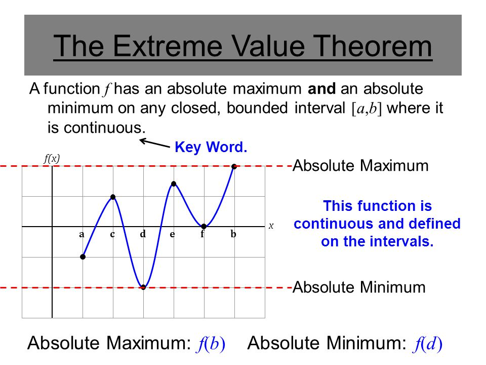 The Extreme Value Theorem A function f has an absolute maximum and an absolute minimum on any closed, bounded interval [a,b] where it is continuous.