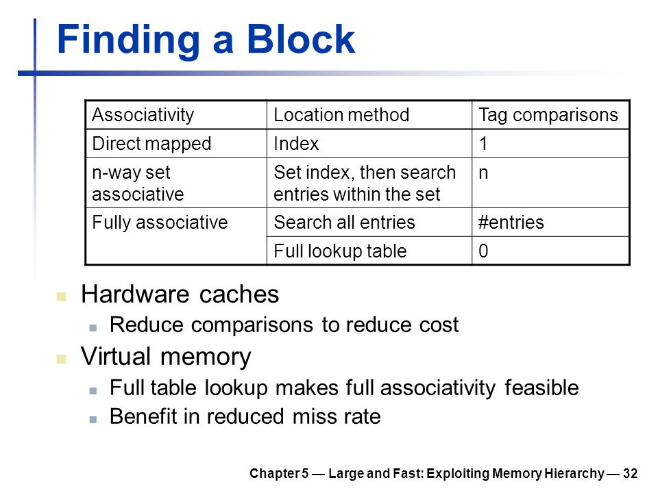 Chapter 5 — Large and Fast: Exploiting Memory Hierarchy — 32 Finding a Block Hardware caches Reduce comparisons to reduce cost Virtual memory Full tab