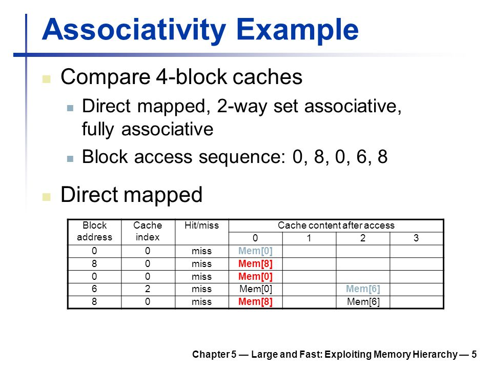Chapter 5 — Large and Fast: Exploiting Memory Hierarchy — 5 Associativity Example Compare 4-block caches Direct mapped, 2-way set associative, fully a
