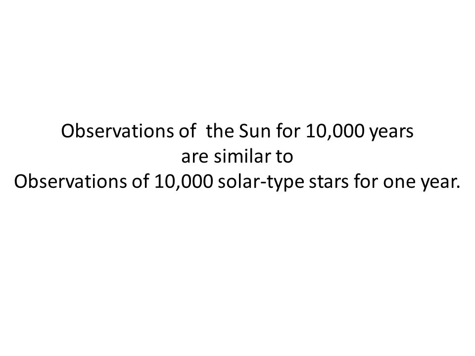 Observations of the Sun for 10,000 years are similar to Observations of 10,000 solar-type stars for one year.