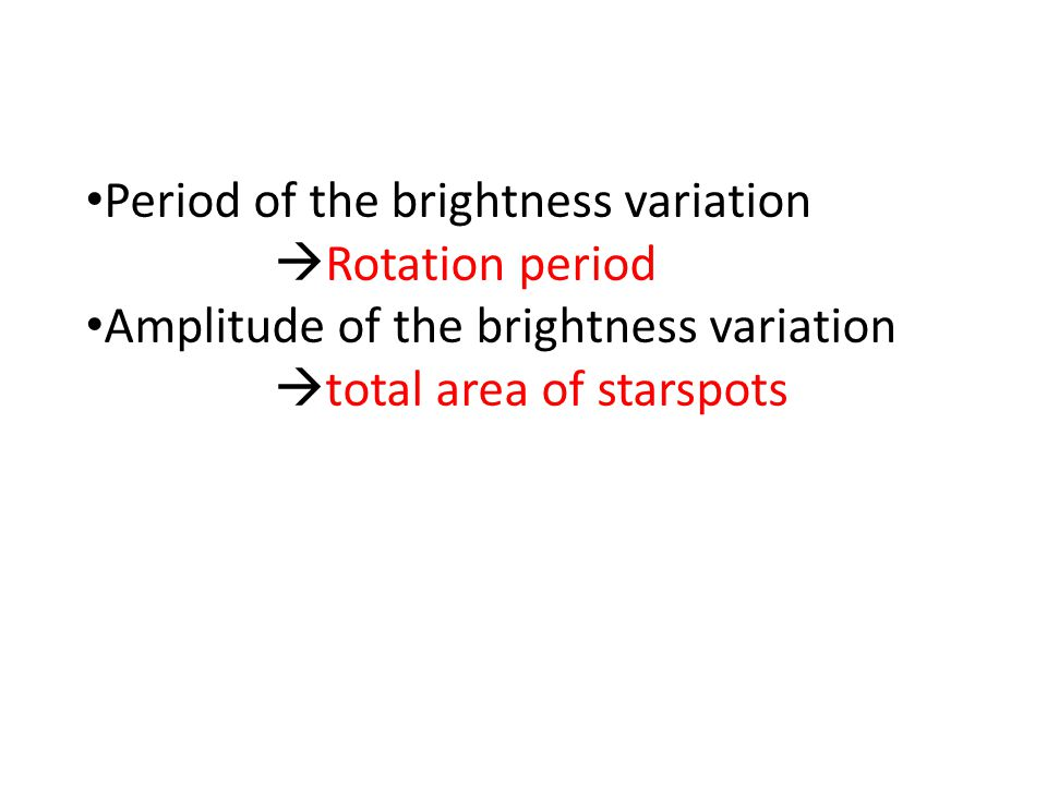 Period of the brightness variation  Rotation period Amplitude of the brightness variation  total area of starspots